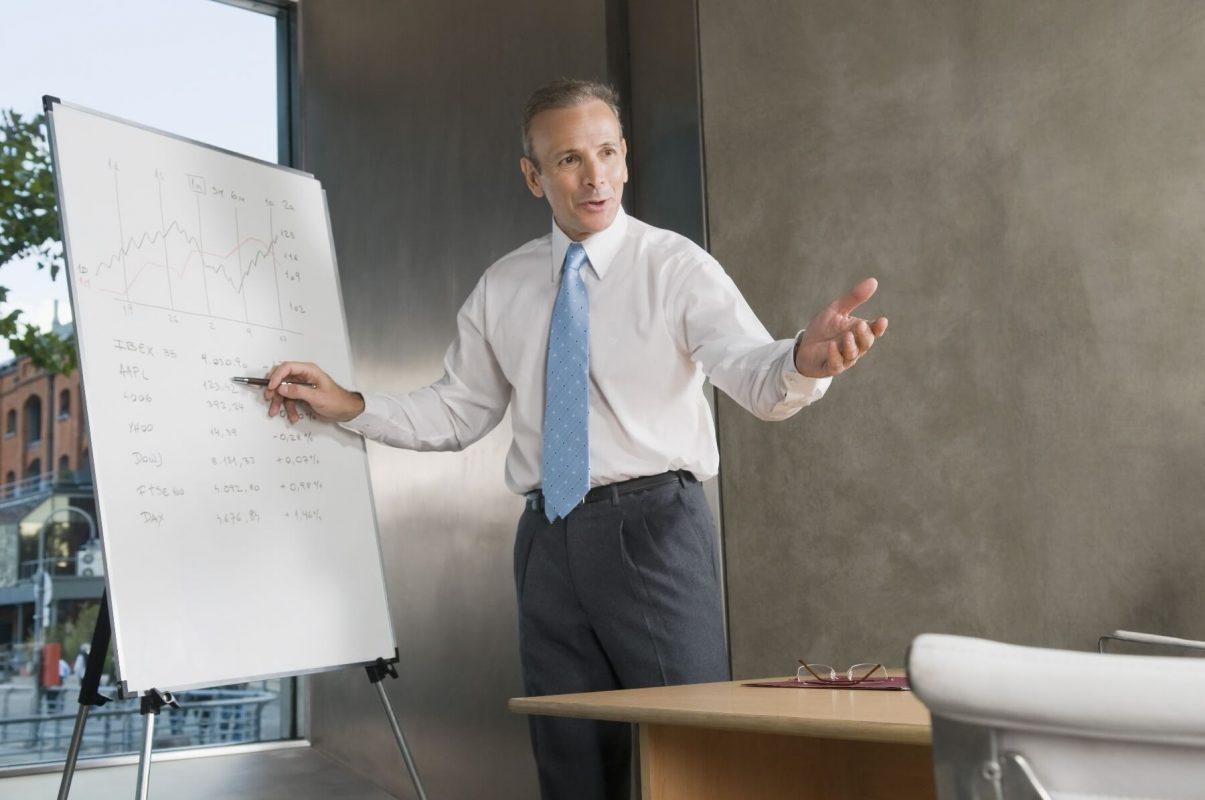 Powerful Sales Presentations
